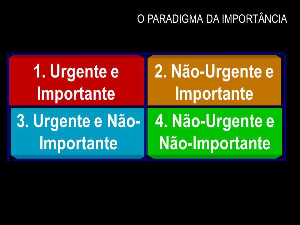 O PARADIGMA DA IMPORTÂNCIA 1. Urgente e Importante 2. Não-Urgente e Importante 3. Urgente e Não- Importante 4. Não-Urgente e Não-Importante