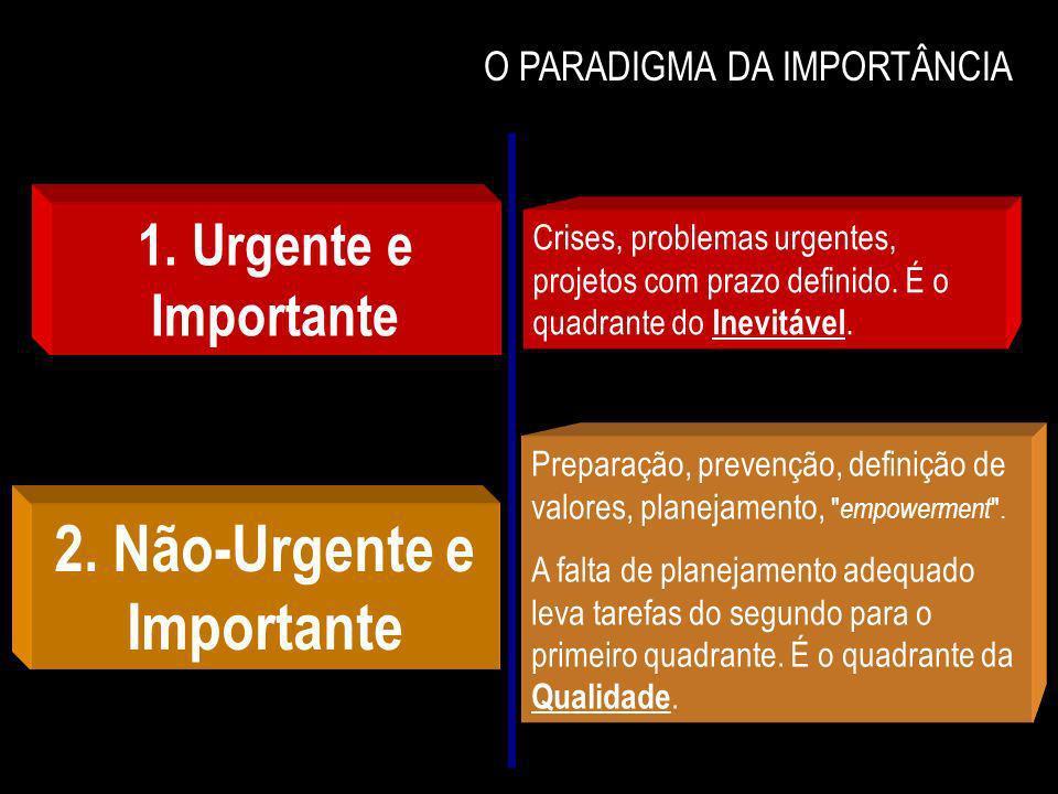 O PARADIGMA DA IMPORTÂNCIA 1. Urgente e Importante 2. Não-Urgente e Importante Crises, problemas urgentes, projetos com prazo definido. É o quadrante
