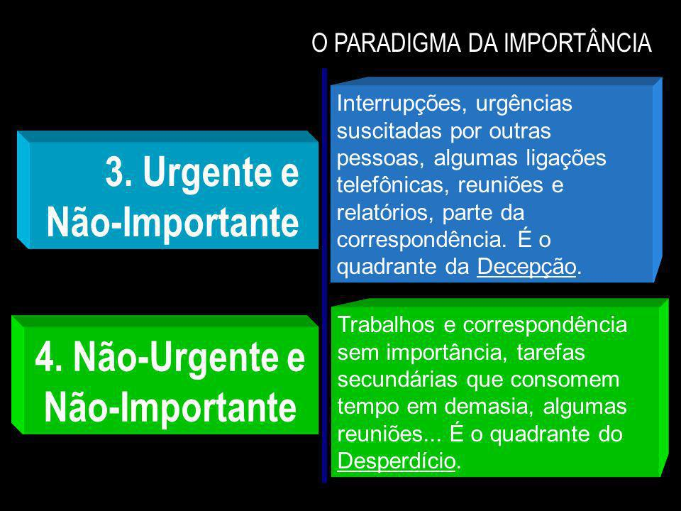 O PARADIGMA DA IMPORTÂNCIA 3. Urgente e Não-Importante 4. Não-Urgente e Não-Importante Interrupções, urgências suscitadas por outras pessoas, algumas