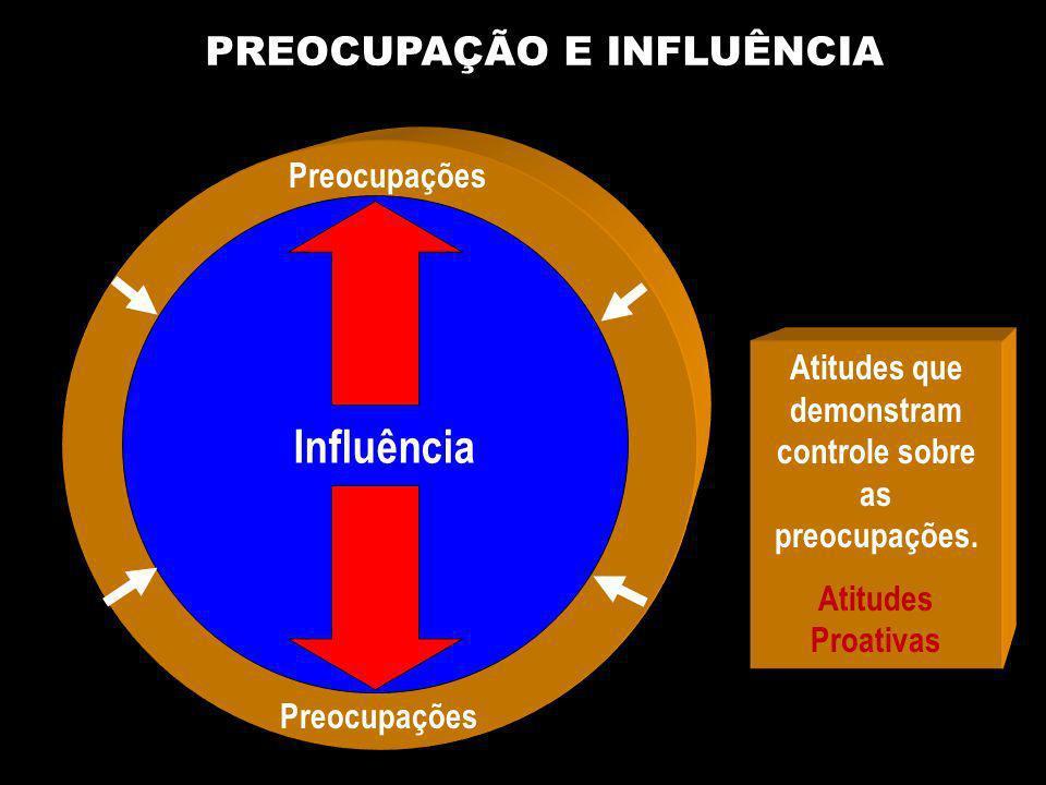 PREOCUPAÇÃO E INFLUÊNCIA Preocupações Influência Atitudes que demonstram controle sobre as preocupações. Atitudes Proativas