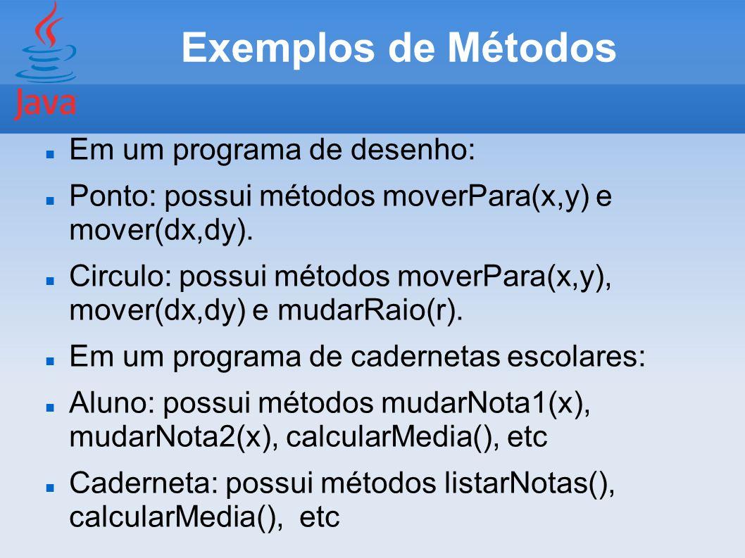 Exemplos de Métodos Em um programa de desenho: Ponto: possui métodos moverPara(x,y) e mover(dx,dy). Circulo: possui métodos moverPara(x,y), mover(dx,d