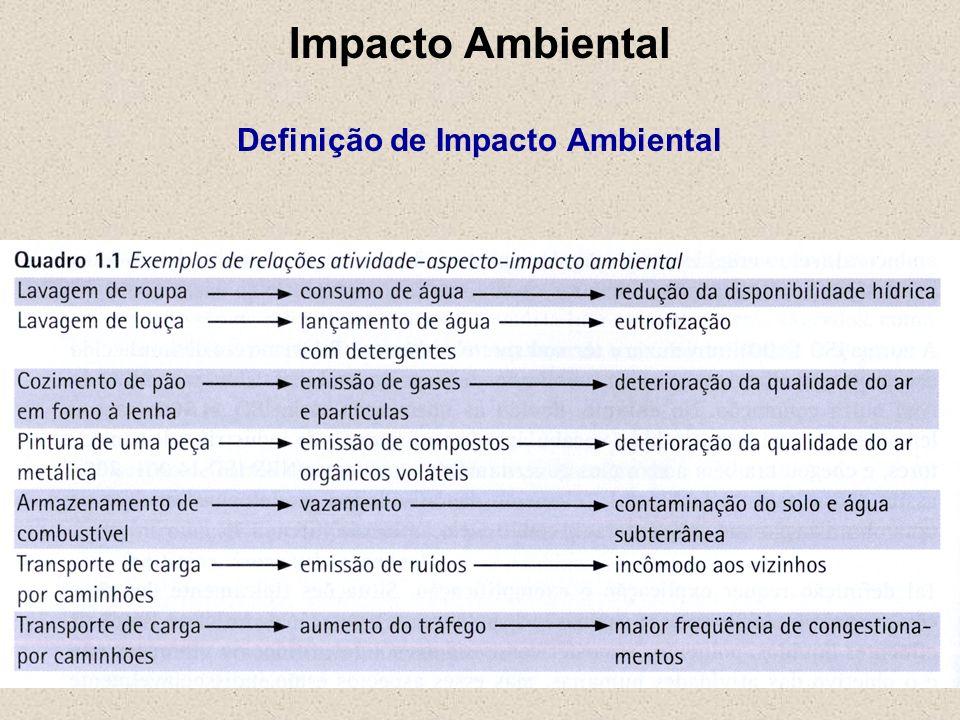 Impacto Ambiental Definição de Impacto Ambiental