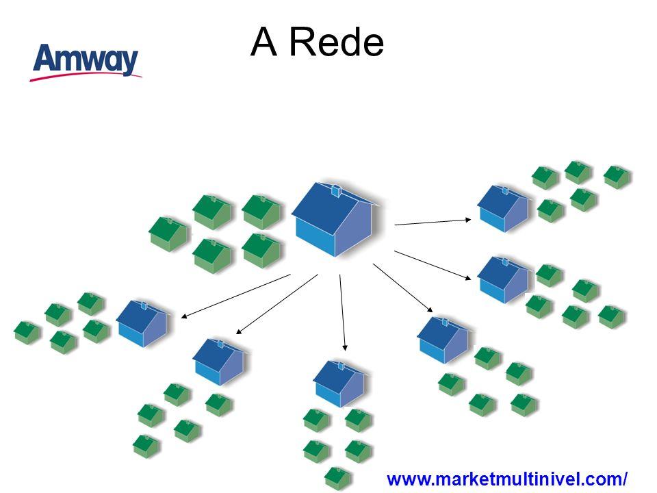 A Rede www.marketmultinivel.com/