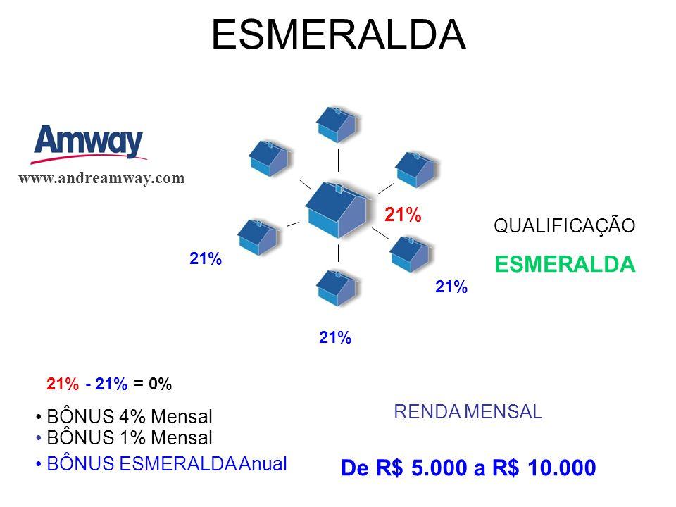ESMERALDA 21% QUALIFICAÇÃO ESMERALDA 21% - 21% = 0% BÔNUS ESMERALDA Anual BÔNUS 1% Mensal BÔNUS 4% Mensal RENDA MENSAL De R$ 5.000 a R$ 10.000 www.andreamway.com