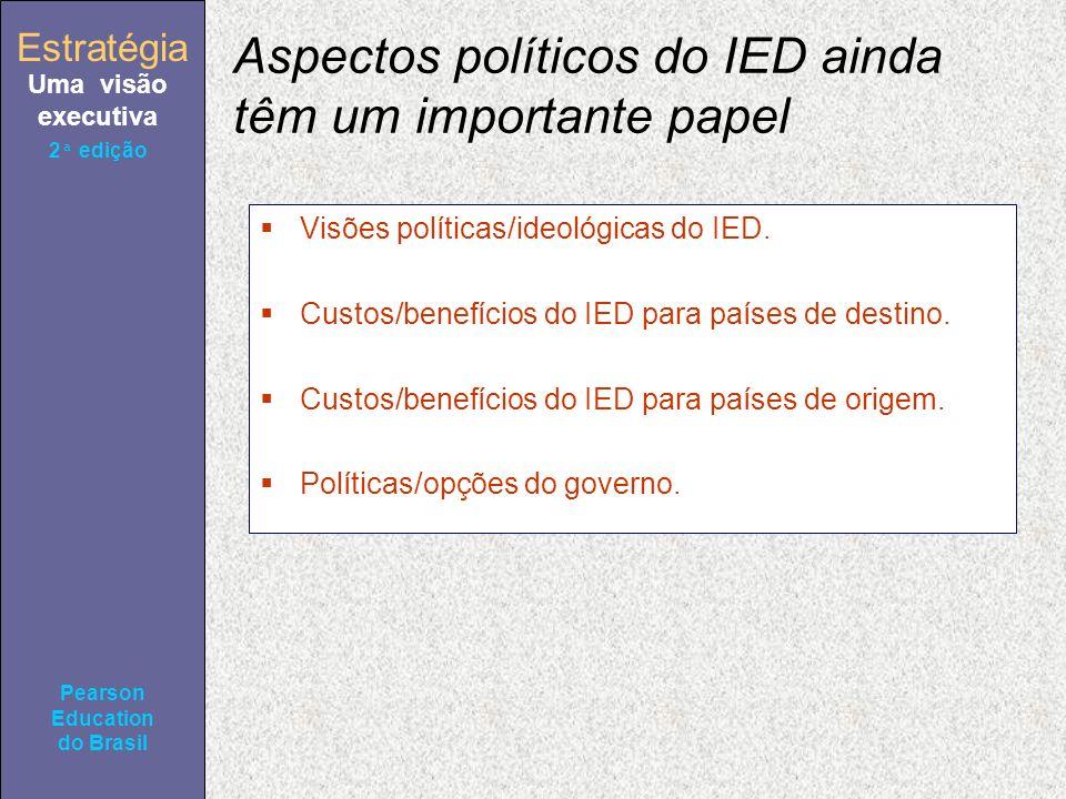 Estratégia Uma visão executiva Pearson Education do Brasil 2ª edição Aspectos políticos do IED ainda têm um importante papel Visões políticas/ideológicas do IED.