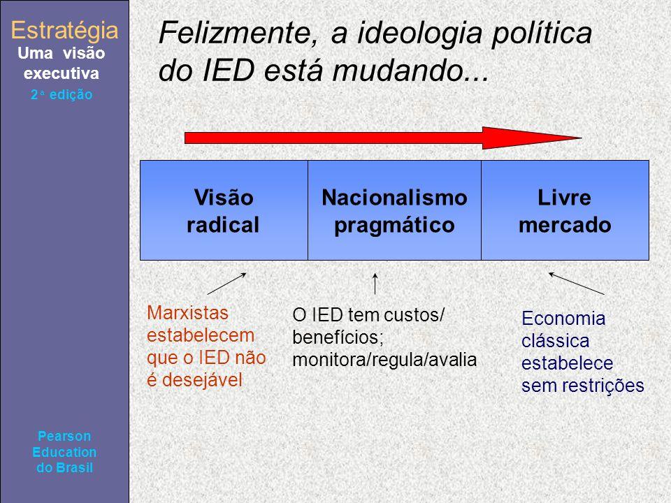 Estratégia Uma visão executiva Pearson Education do Brasil 2ª edição Felizmente, a ideologia política do IED está mudando... Visão radical Nacionalism