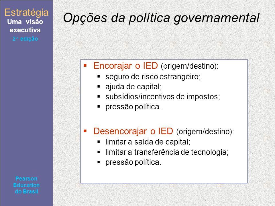Estratégia Uma visão executiva Pearson Education do Brasil 2ª edição Opções da política governamental Encorajar o IED (origem/destino): seguro de risco estrangeiro; ajuda de capital; subsídios/incentivos de impostos; pressão política.