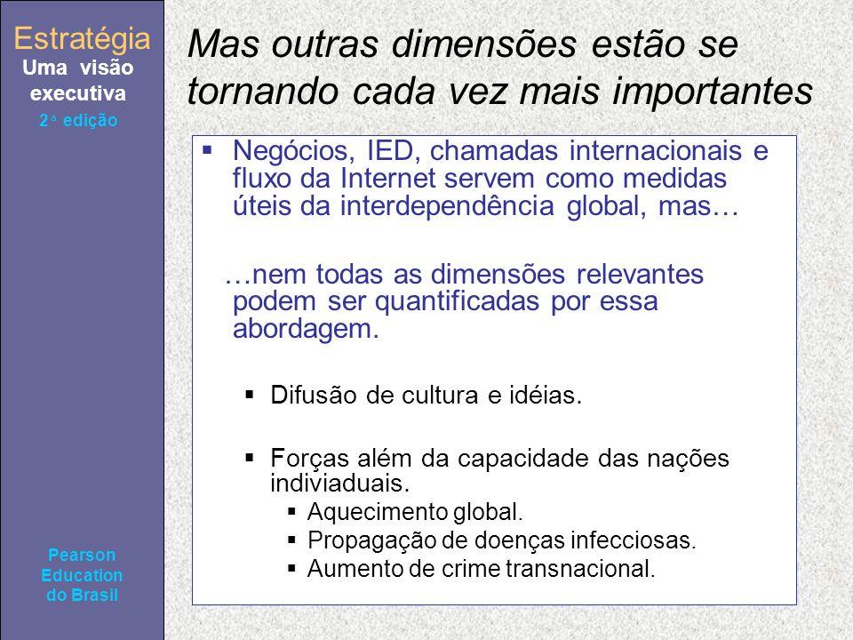 Estratégia Uma visão executiva Pearson Education do Brasil 2ª edição Mas outras dimensões estão se tornando cada vez mais importantes Negócios, IED, chamadas internacionais e fluxo da Internet servem como medidas úteis da interdependência global, mas… …nem todas as dimensões relevantes podem ser quantificadas por essa abordagem.