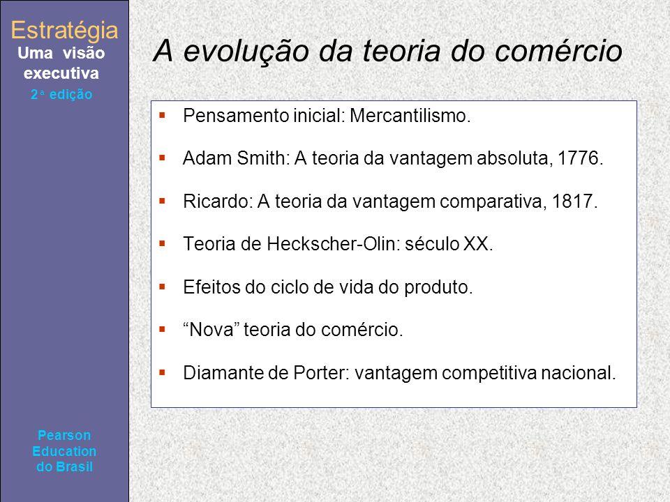 Estratégia Uma visão executiva Pearson Education do Brasil 2ª edição A evolução da teoria do comércio Pensamento inicial: Mercantilismo. Adam Smith: A