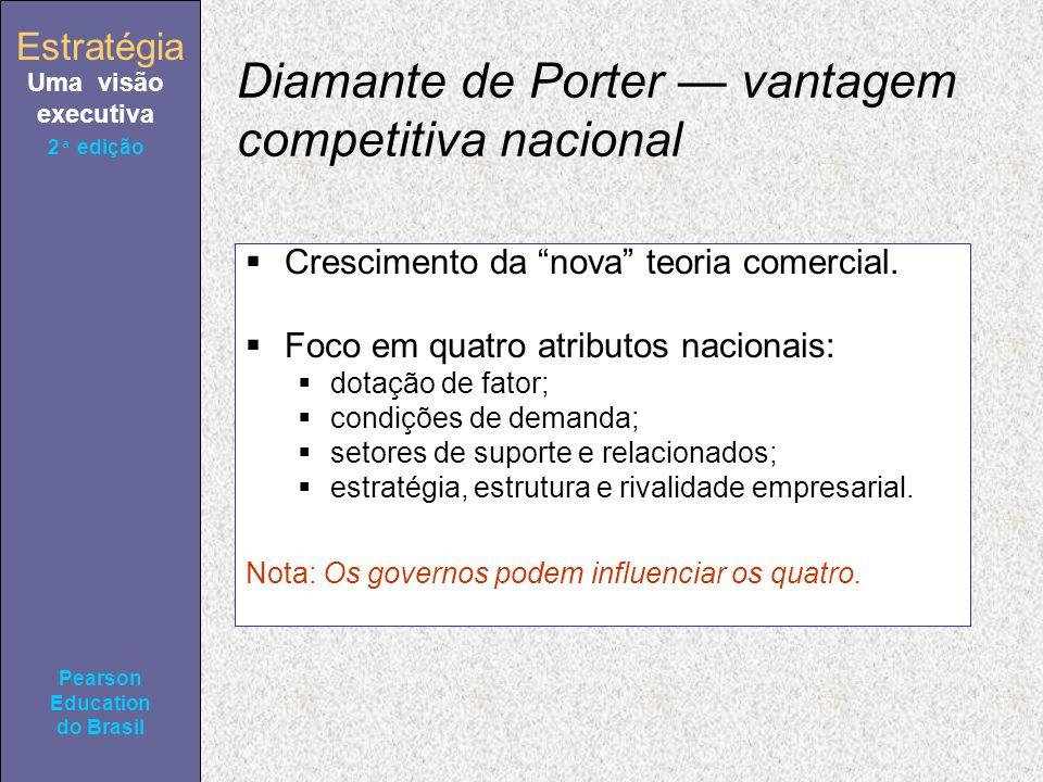 Estratégia Uma visão executiva Pearson Education do Brasil 2ª edição Diamante de Porter vantagem competitiva nacional Crescimento da nova teoria comer