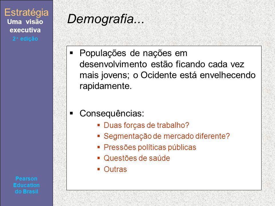 Estratégia Uma visão executiva Pearson Education do Brasil 2ª edição Demografia... Populações de nações em desenvolvimento estão ficando cada vez mais