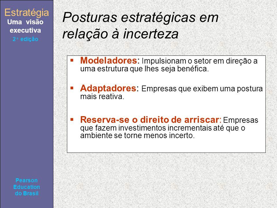Estratégia Uma visão executiva Pearson Education do Brasil 2ª edição Posturas estratégicas em relação à incerteza Modeladores: Impulsionam o setor em direção a uma estrutura que lhes seja benéfica.