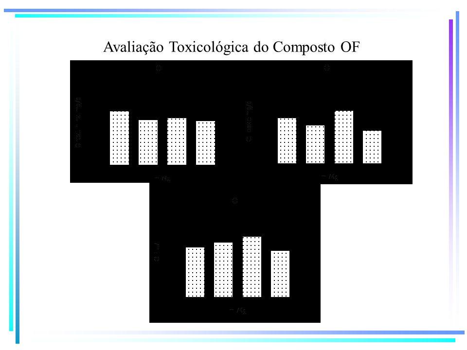Avaliação Toxicológica do Composto OF