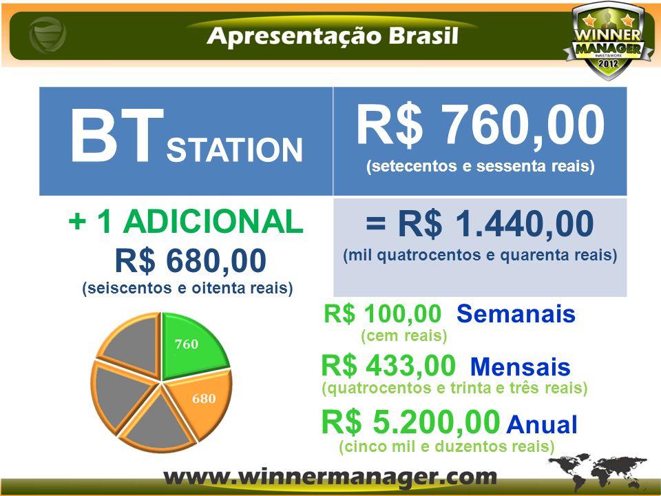 R$ 100,00 Semanais R$ 433,00 Mensais R$ 5.200,00 Anual (cem reais) (quatrocentos e trinta e três reais) (cinco mil e duzentos reais) BT STATION R$ 760