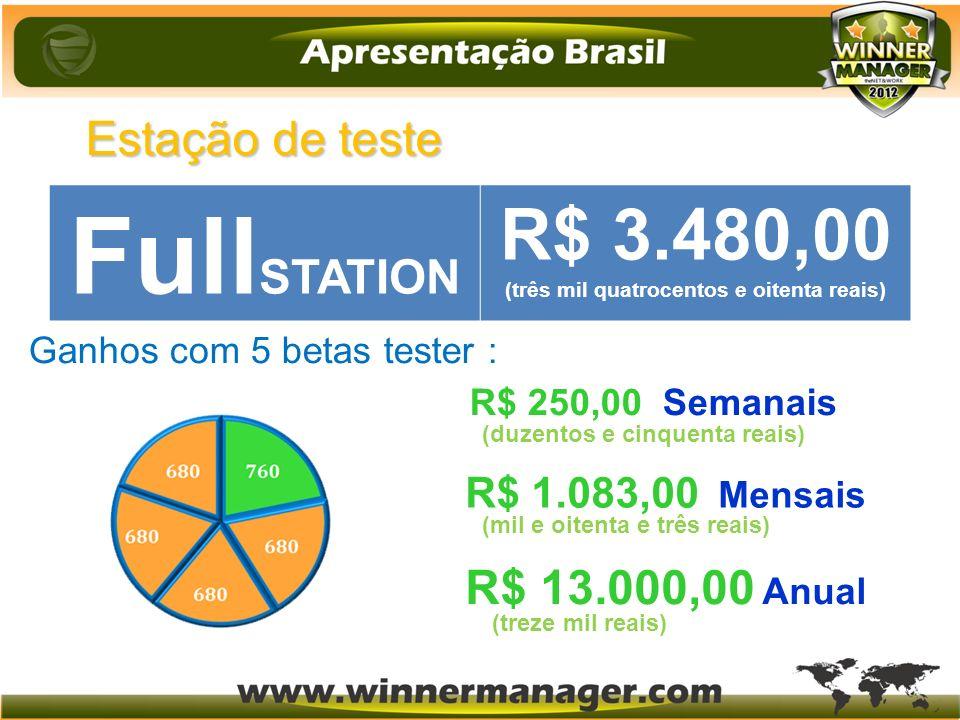 Full STATION R$ 3.480,00 (três mil quatrocentos e oitenta reais) R$ 250,00 Semanais R$ 1.083,00 Mensais R$ 13.000,00 Anual Ganhos com 5 betas tester :