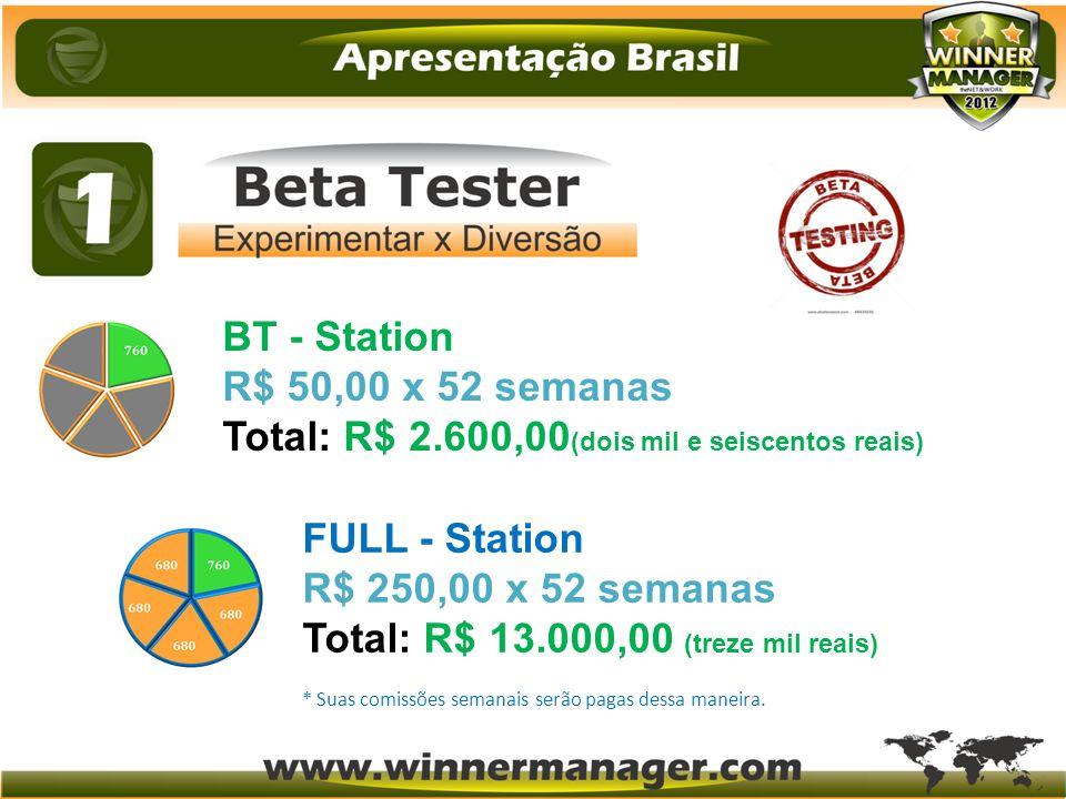 BT - Station R$ 50,00 x 52 semanas Total: R$ 2.600,00 (dois mil e seiscentos reais) FULL - Station R$ 250,00 x 52 semanas Total: R$ 13.000,00 (treze m