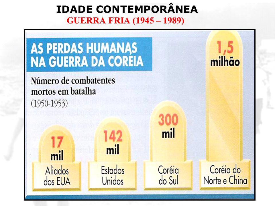 IDADE CONTEMPORÂNEA GUERRA FRIA (1945 – 1989)