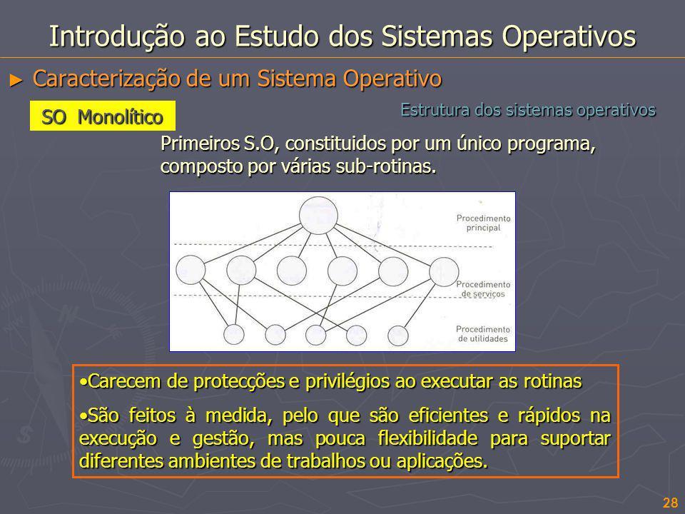 28 Introdução ao Estudo dos Sistemas Operativos Caracterização de um Sistema Operativo Caracterização de um Sistema Operativo Estrutura dos sistemas o