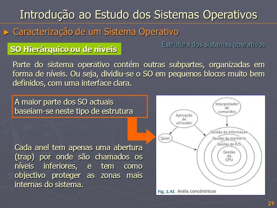 29 Introdução ao Estudo dos Sistemas Operativos Caracterização de um Sistema Operativo Caracterização de um Sistema Operativo Estrutura dos sistemas o