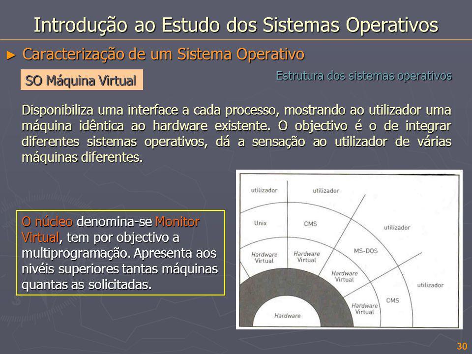 30 Introdução ao Estudo dos Sistemas Operativos Caracterização de um Sistema Operativo Caracterização de um Sistema Operativo Estrutura dos sistemas o