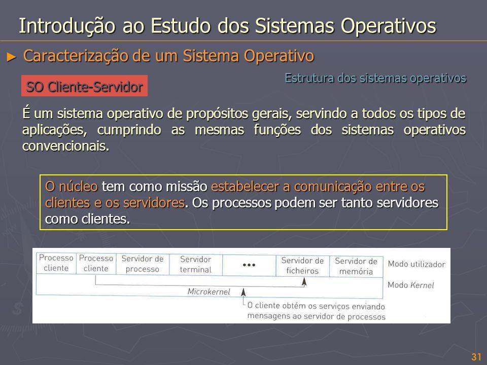 31 Introdução ao Estudo dos Sistemas Operativos Caracterização de um Sistema Operativo Caracterização de um Sistema Operativo Estrutura dos sistemas o