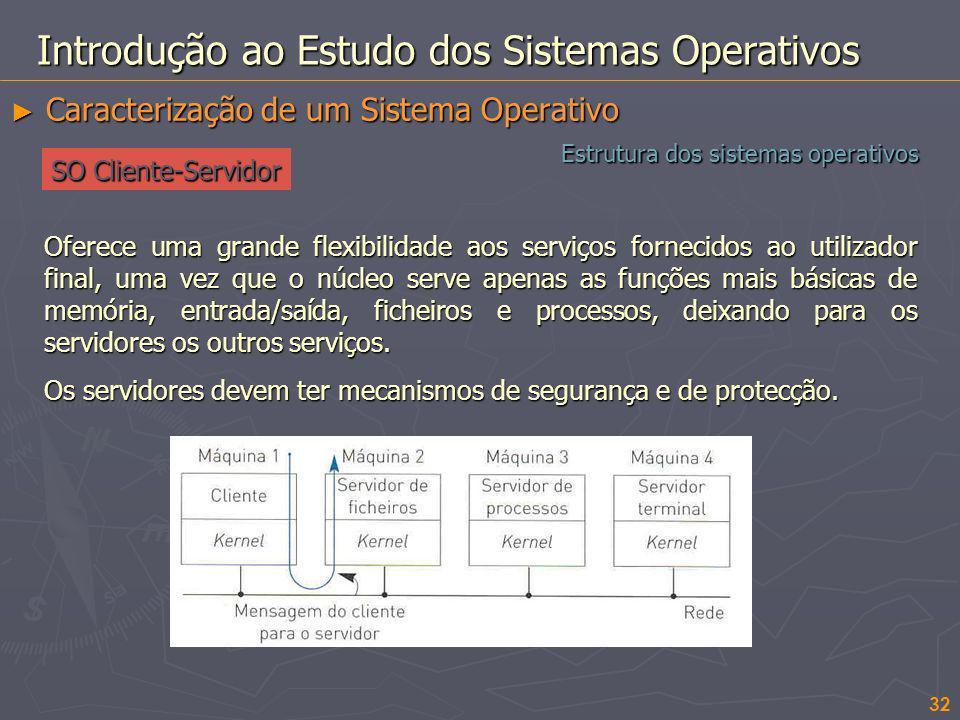 32 Introdução ao Estudo dos Sistemas Operativos Caracterização de um Sistema Operativo Caracterização de um Sistema Operativo Estrutura dos sistemas o