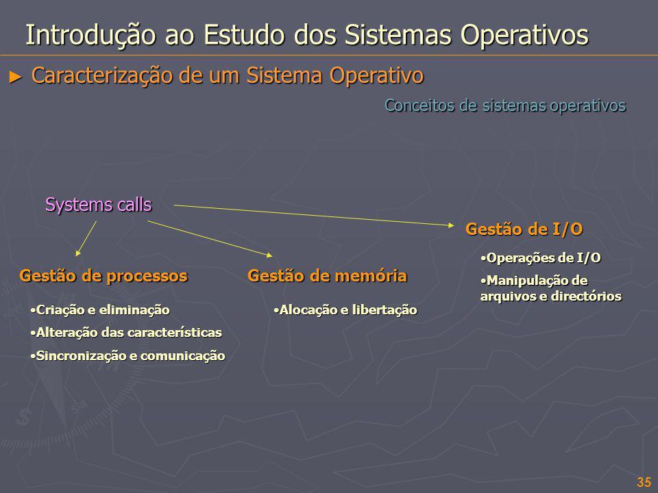 Conceitos de sistemas operativos Introdução ao Estudo dos Sistemas Operativos Caracterização de um Sistema Operativo Caracterização de um Sistema Oper