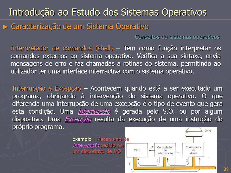 Interpretador de comandos (shell) – Tem como função interpretar os comandos externos ao sistema operativo. Verifica a sua sintaxe, envia mensagens de