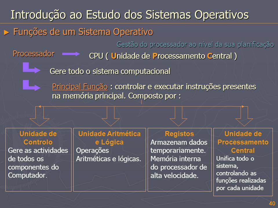 40 Introdução ao Estudo dos Sistemas Operativos Funções de um Sistema Operativo Funções de um Sistema Operativo Processador CPU ( Unidade de Processam