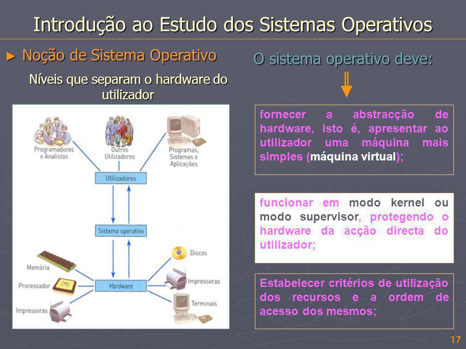17 Introdução ao Estudo dos Sistemas Operativos Noção de Sistema Operativo Noção de Sistema Operativo fornecer a abstracção de hardware, isto é, apres