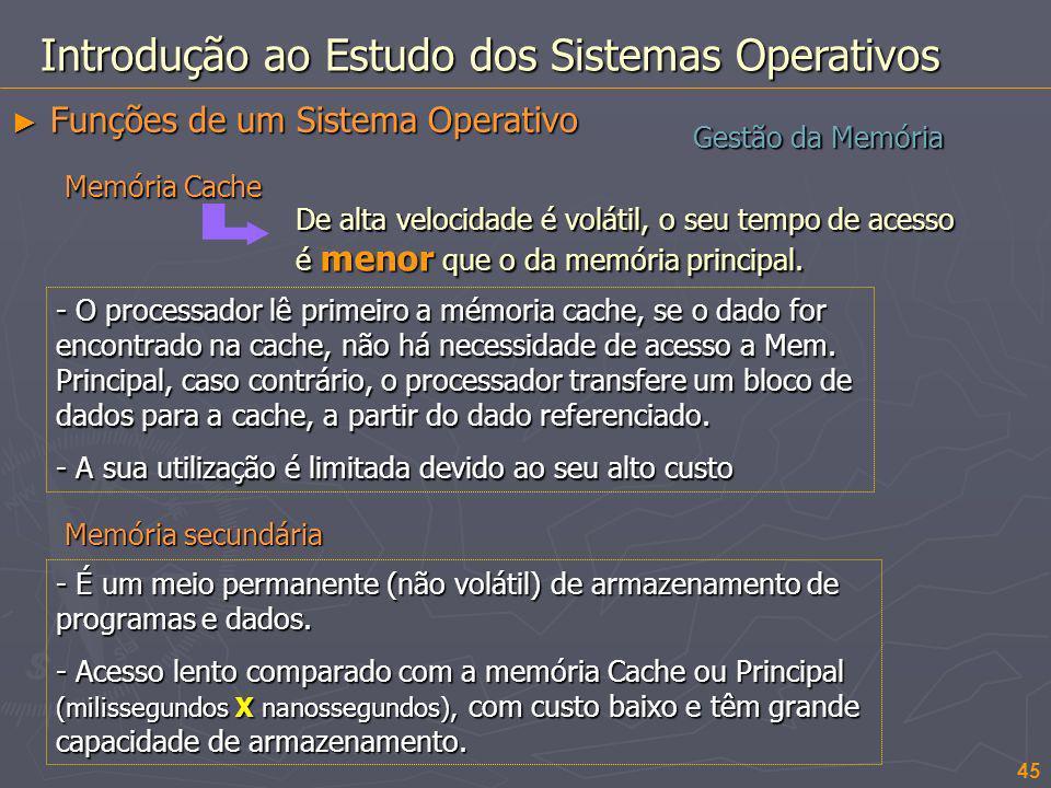 Memória Cache 45 Gestão da Memória Introdução ao Estudo dos Sistemas Operativos Funções de um Sistema Operativo Funções de um Sistema Operativo De alt