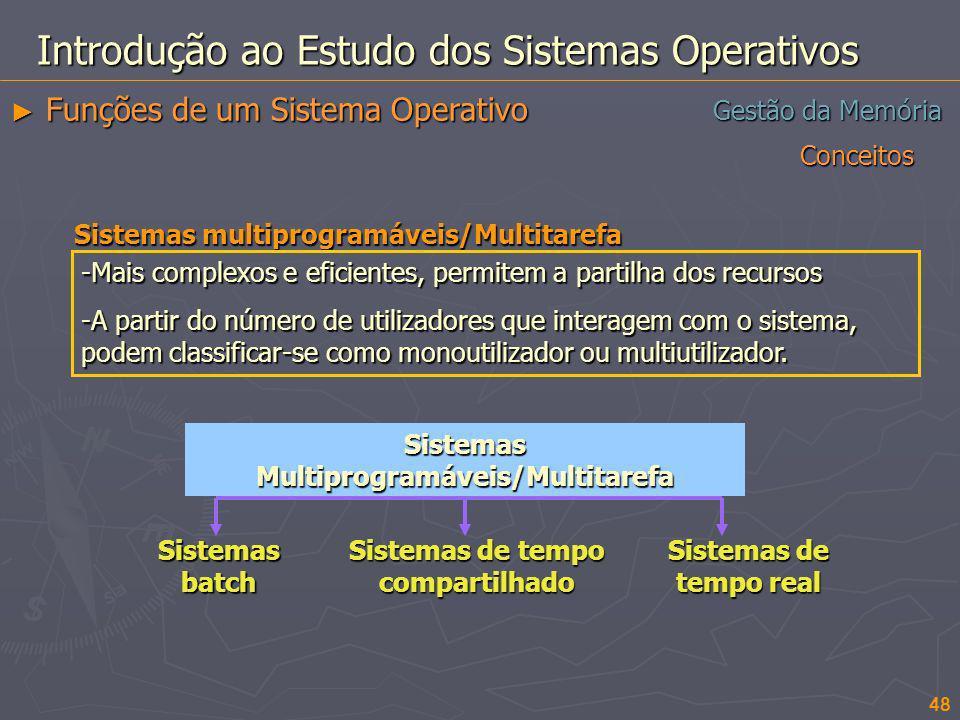 Conceitos 48 Gestão da Memória Introdução ao Estudo dos Sistemas Operativos Funções de um Sistema Operativo Funções de um Sistema Operativo Sistemas m