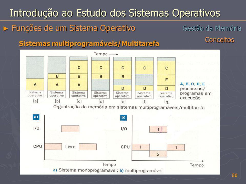 Conceitos 50 Gestão da Memória Introdução ao Estudo dos Sistemas Operativos Funções de um Sistema Operativo Funções de um Sistema Operativo Sistemas m