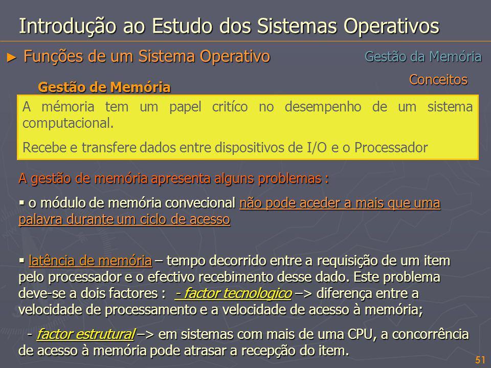 Conceitos 51 Gestão da Memória Introdução ao Estudo dos Sistemas Operativos Funções de um Sistema Operativo Funções de um Sistema Operativo Gestão de
