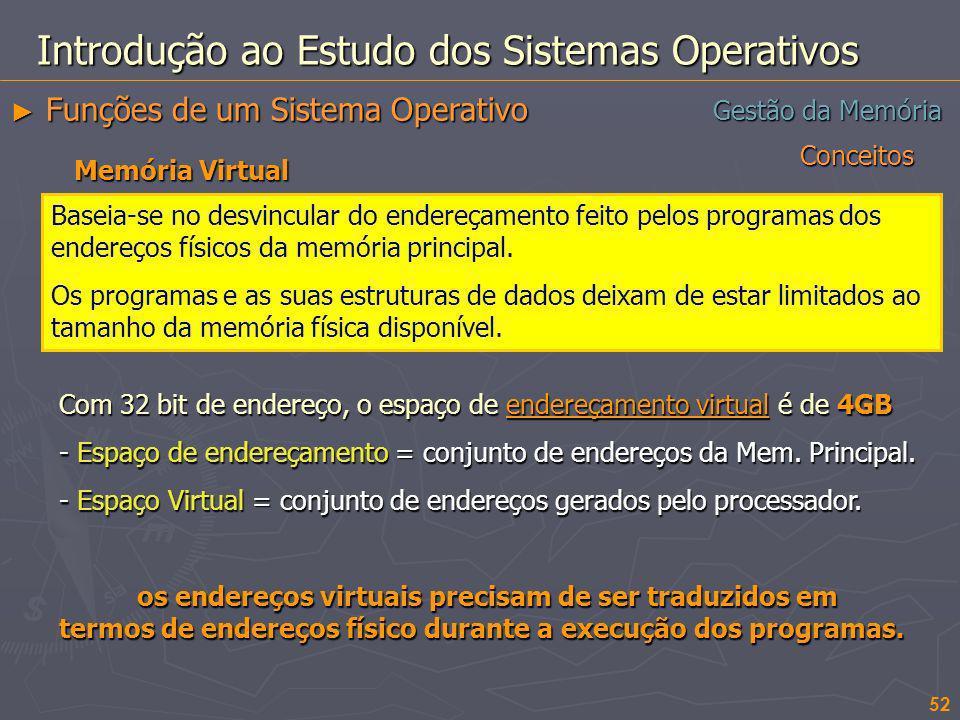 Conceitos 52 Gestão da Memória Introdução ao Estudo dos Sistemas Operativos Funções de um Sistema Operativo Funções de um Sistema Operativo Memória Vi
