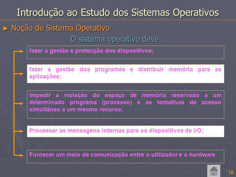 18 Introdução ao Estudo dos Sistemas Operativos Noção de Sistema Operativo Noção de Sistema Operativo fazer a gestão e protecção dos dispositivos; faz
