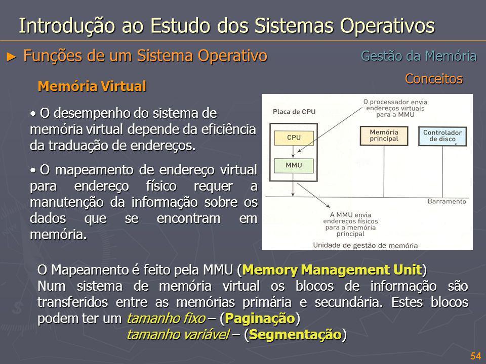 Conceitos 54 Gestão da Memória Introdução ao Estudo dos Sistemas Operativos Funções de um Sistema Operativo Funções de um Sistema Operativo Memória Vi
