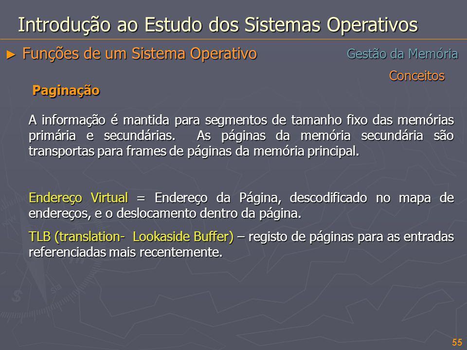 Conceitos 55 Gestão da Memória Introdução ao Estudo dos Sistemas Operativos Funções de um Sistema Operativo Funções de um Sistema Operativo Paginação
