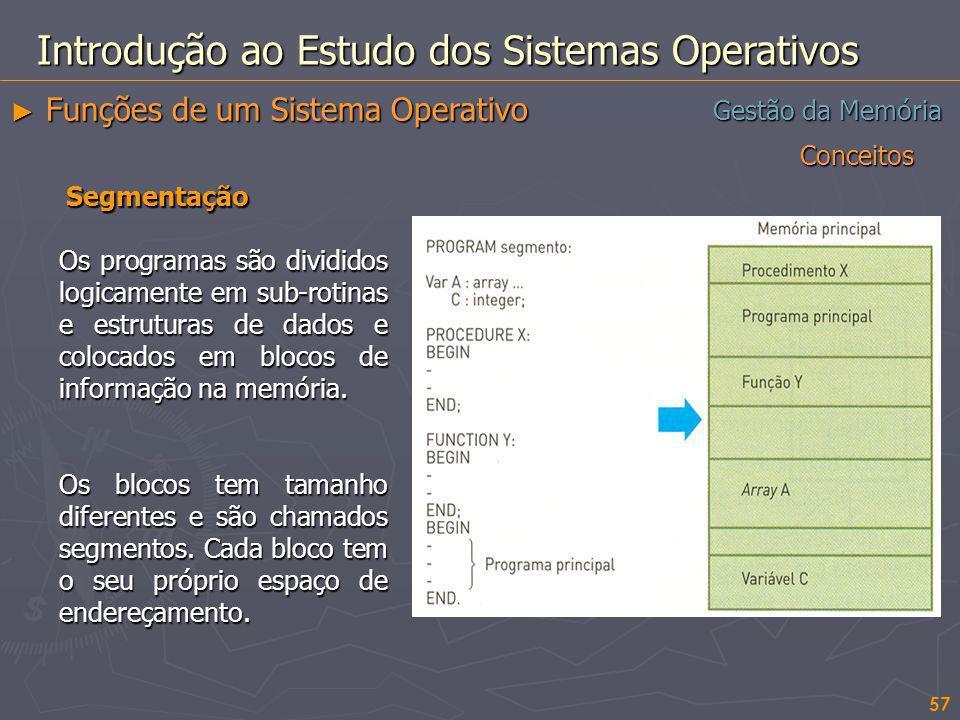 Conceitos 57 Gestão da Memória Introdução ao Estudo dos Sistemas Operativos Funções de um Sistema Operativo Funções de um Sistema Operativo Segmentaçã