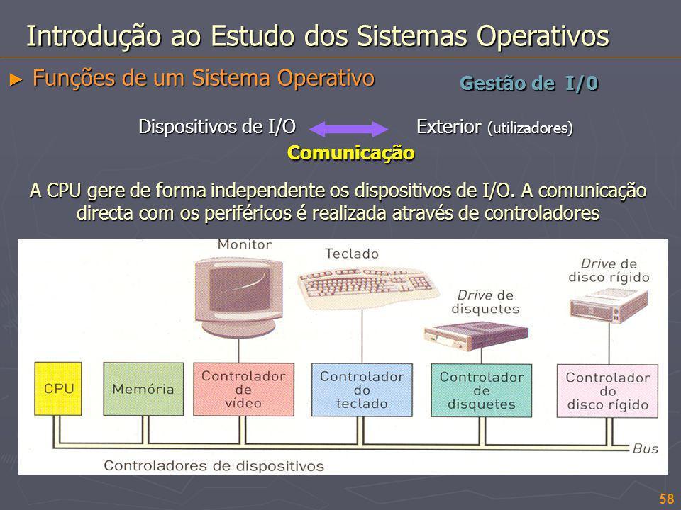 58 Gestão de I/0 Introdução ao Estudo dos Sistemas Operativos Funções de um Sistema Operativo Funções de um Sistema Operativo Dispositivos de I/O Exte