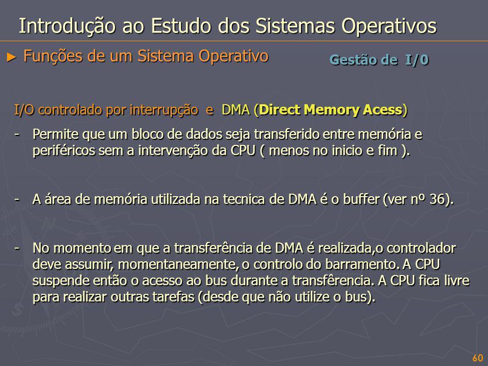 60 Gestão de I/0 Introdução ao Estudo dos Sistemas Operativos Funções de um Sistema Operativo Funções de um Sistema Operativo I/O controlado por inter