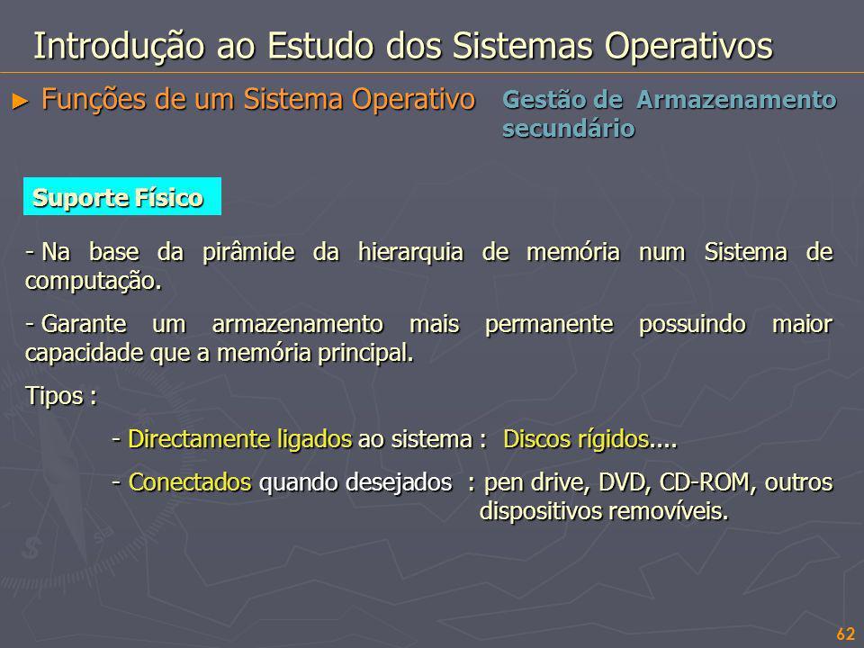 62 Gestão de Armazenamento secundário Introdução ao Estudo dos Sistemas Operativos Funções de um Sistema Operativo Funções de um Sistema Operativo - N