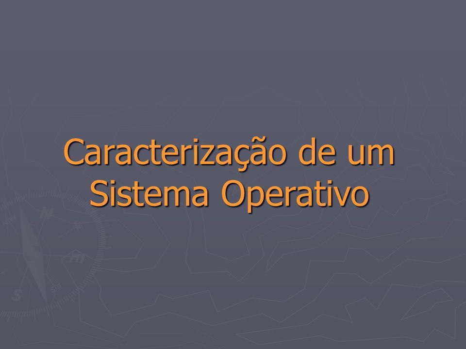 30 Introdução ao Estudo dos Sistemas Operativos Caracterização de um Sistema Operativo Caracterização de um Sistema Operativo Estrutura dos sistemas operativos Disponibiliza uma interface a cada processo, mostrando ao utilizador uma máquina idêntica ao hardware existente.