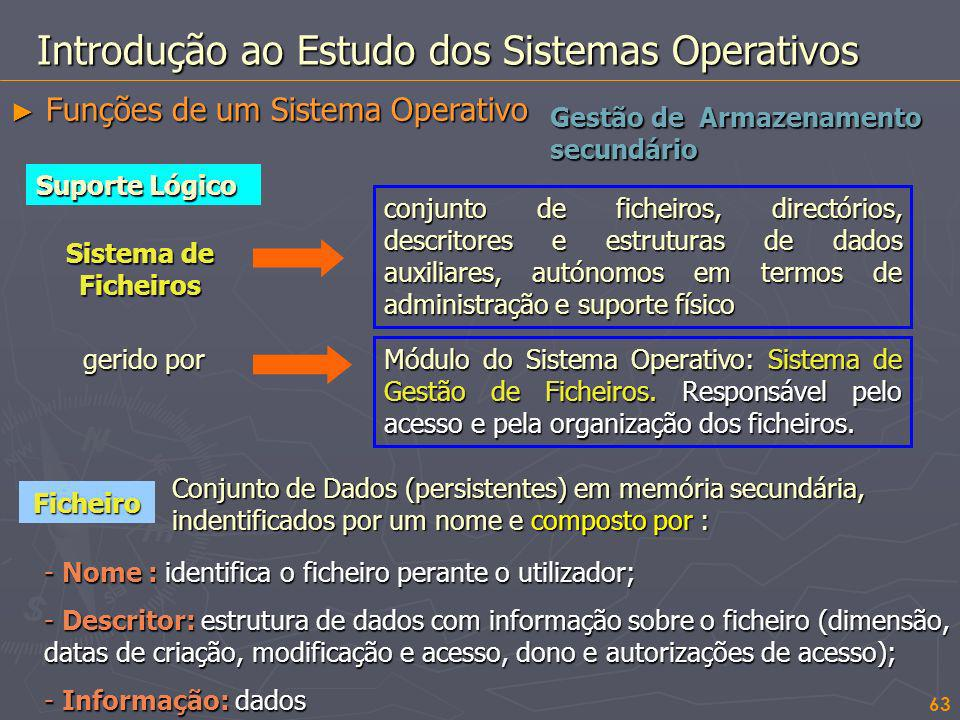 63 Gestão de Armazenamento secundário Introdução ao Estudo dos Sistemas Operativos Funções de um Sistema Operativo Funções de um Sistema Operativo Sup