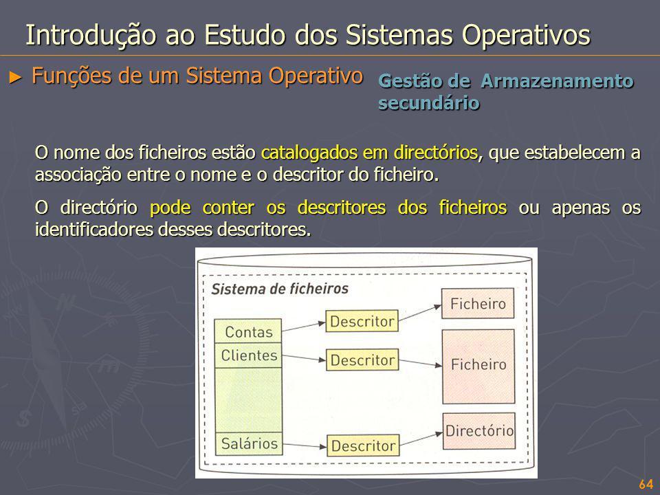 64 Gestão de Armazenamento secundário Introdução ao Estudo dos Sistemas Operativos Funções de um Sistema Operativo Funções de um Sistema Operativo O n