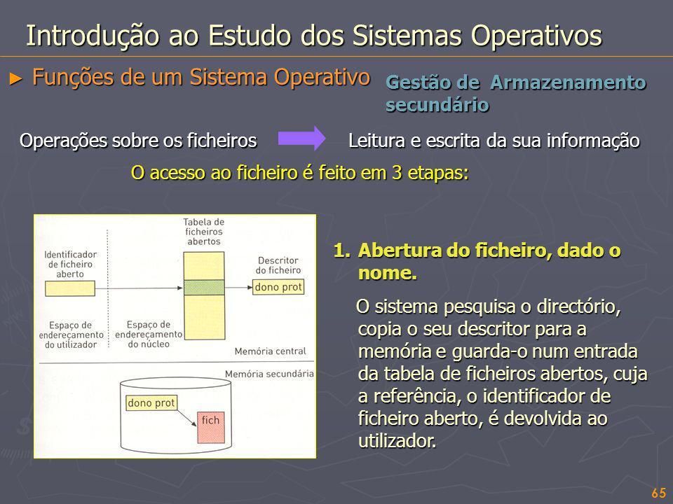 65 Gestão de Armazenamento secundário Introdução ao Estudo dos Sistemas Operativos Funções de um Sistema Operativo Funções de um Sistema Operativo Ope