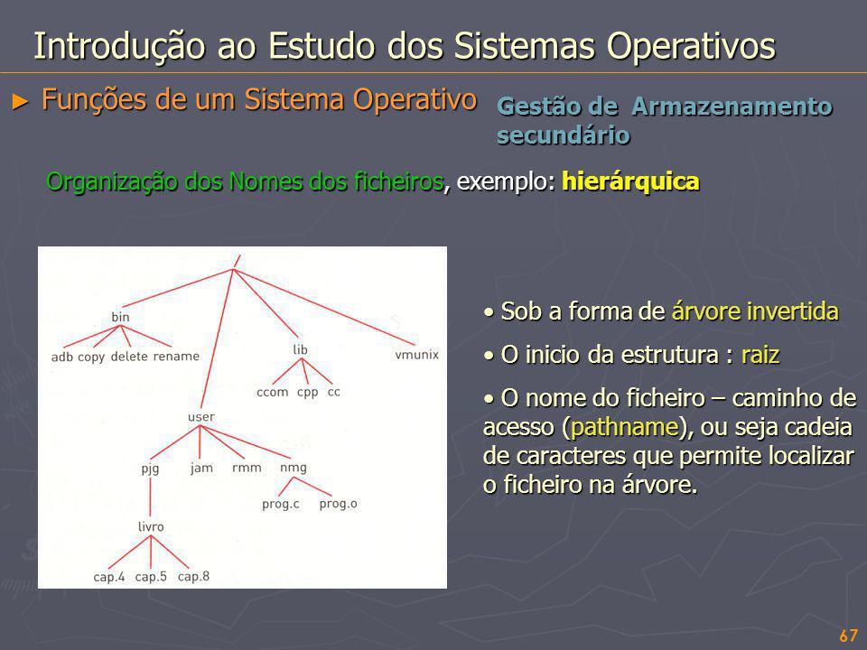 67 Gestão de Armazenamento secundário Introdução ao Estudo dos Sistemas Operativos Funções de um Sistema Operativo Funções de um Sistema Operativo Org