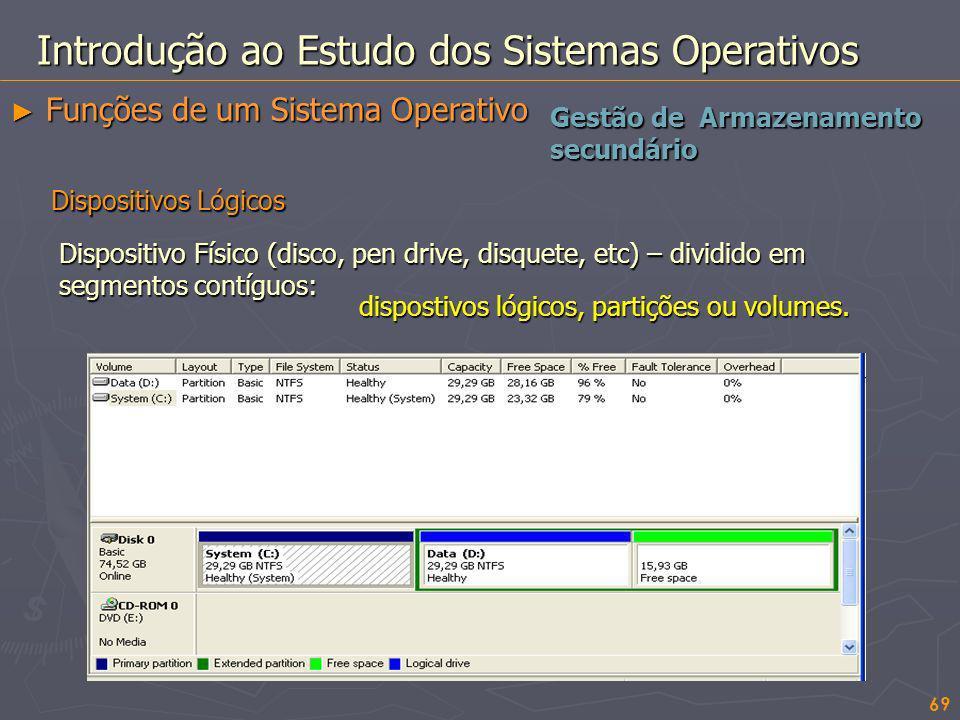 69 Gestão de Armazenamento secundário Introdução ao Estudo dos Sistemas Operativos Funções de um Sistema Operativo Funções de um Sistema Operativo Dis