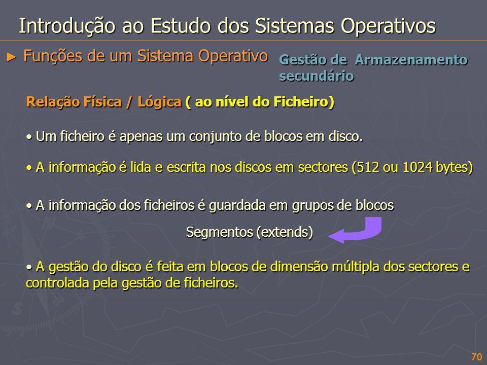 70 Gestão de Armazenamento secundário Introdução ao Estudo dos Sistemas Operativos Funções de um Sistema Operativo Funções de um Sistema Operativo Rel