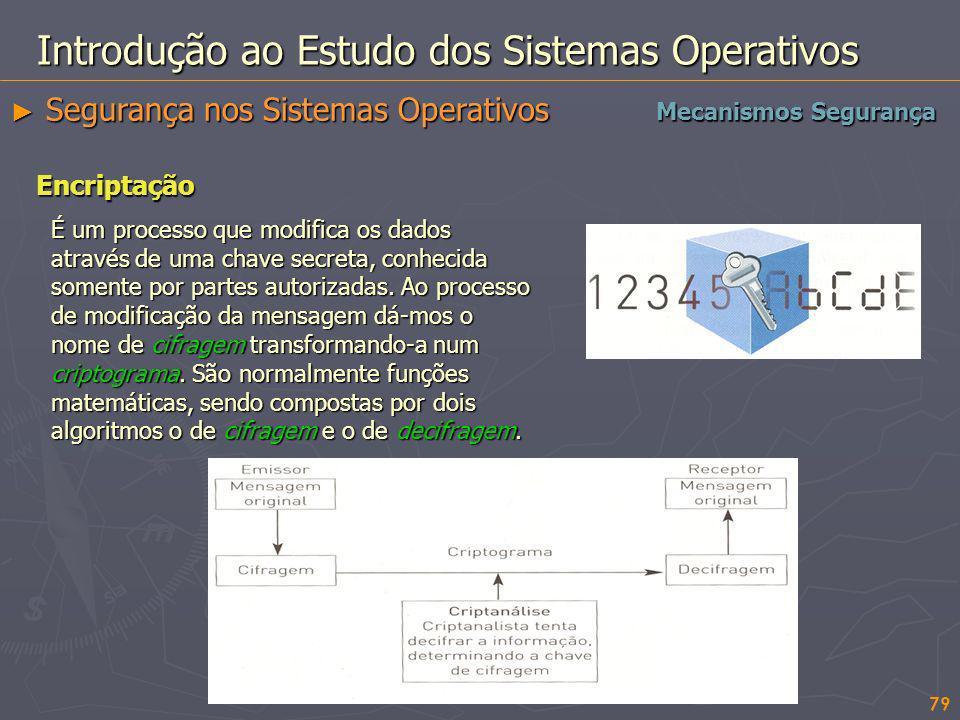 79 Introdução ao Estudo dos Sistemas Operativos Segurança nos Sistemas Operativos Segurança nos Sistemas Operativos Encriptação É um processo que modi